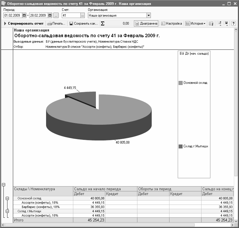 почта банк взять кредит наличными рассчитать калькулятор 50 тр