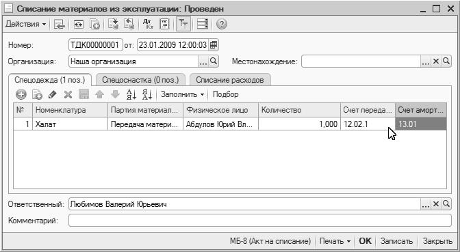 Основание для составления протокола об административном правонарушении